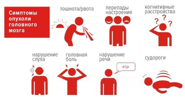 опухоль мозга симптомы