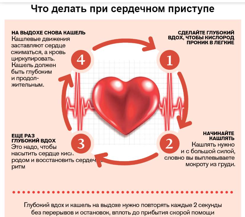 упражнения при сердечном приступе